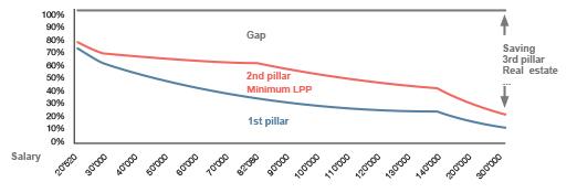 plan-chart